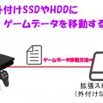 【動画】【PS4】Playstation4の外付けSSDや外付けHDDに、ゲームデータを移動する手順を作成しました。